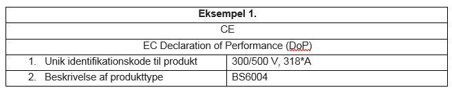 Eksempler på ugyldig DoP dokumentasjon